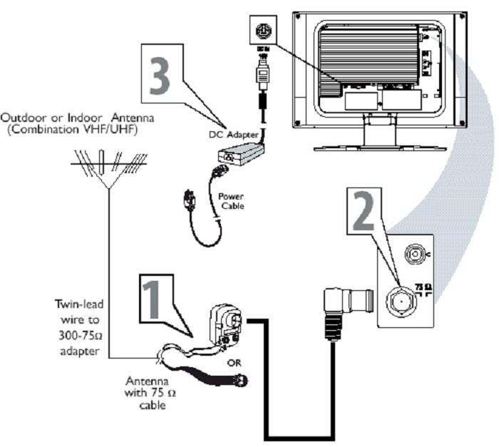 how to adjust outdoor tv antenna