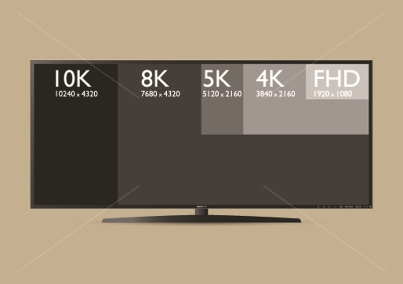 why tv is measured diagonally