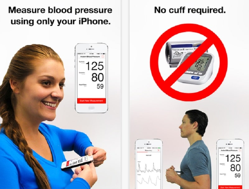 blood pressure experiment